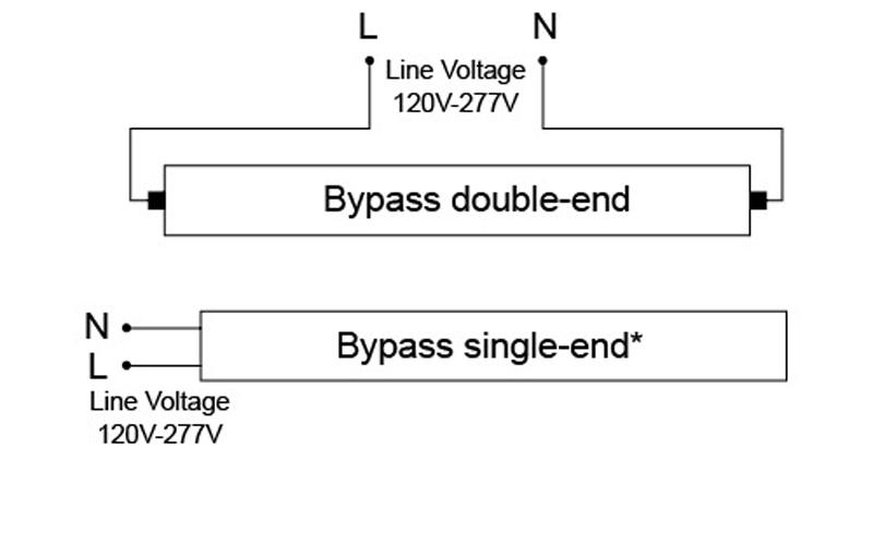 Led T8 Tubes  Type B   U2013 Sunpark Electronics Corp